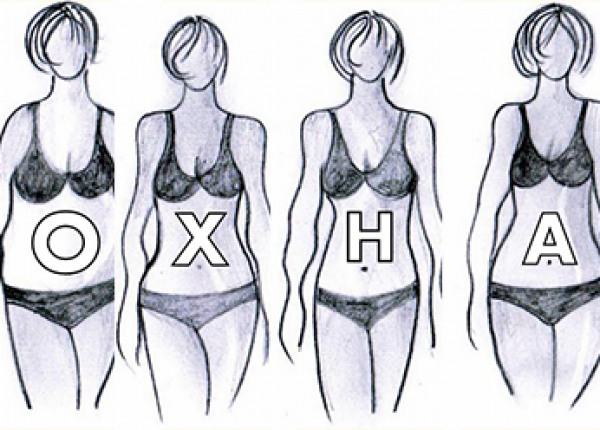 נשים ומבנה גופן